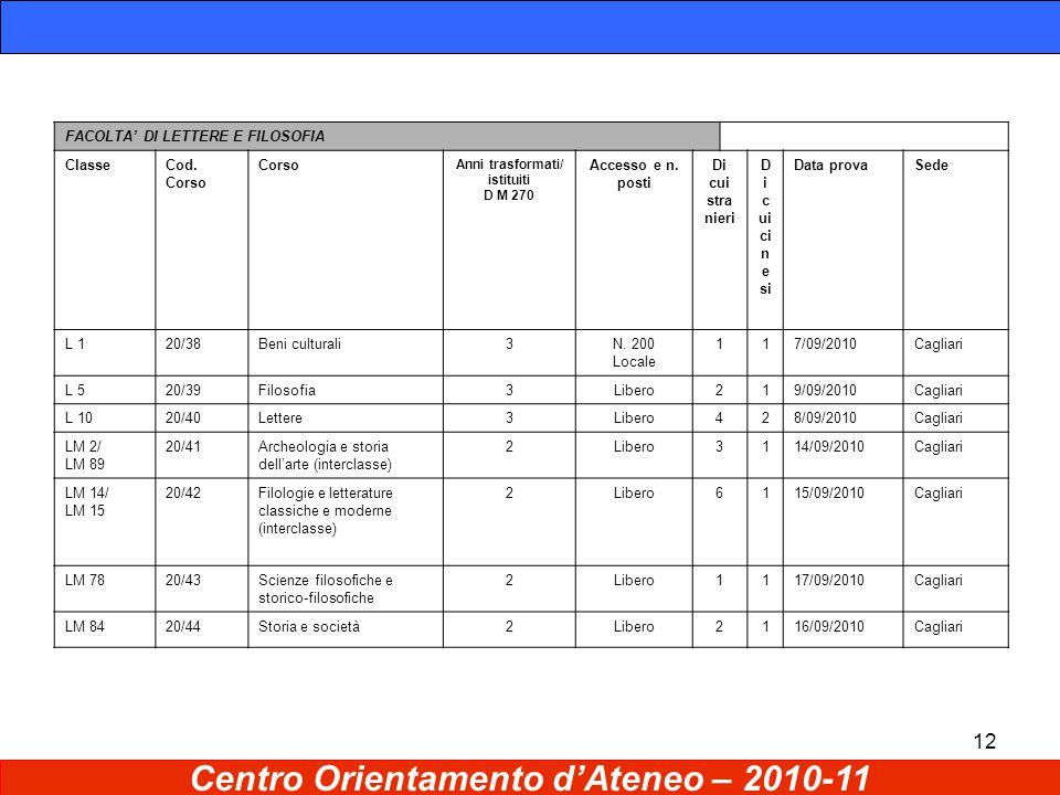 12 Centro Orientamento d'Ateneo – 2010-11 FACOLTA' DI LETTERE E FILOSOFIA ClasseCod.