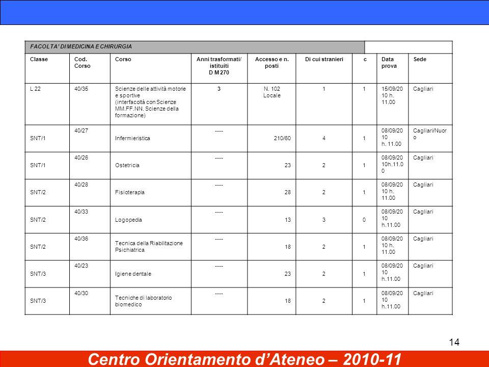 14 Centro Orientamento d'Ateneo – 2010-11 FACOLTA' DI MEDICINA E CHIRURGIA ClasseCod.