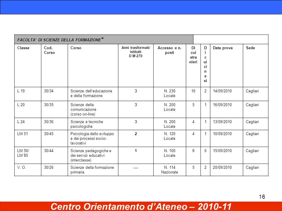 16 Centro Orientamento d'Ateneo – 2010-11 FACOLTA' DI SCIENZE DELLA FORMAZIONE * ClasseCod.