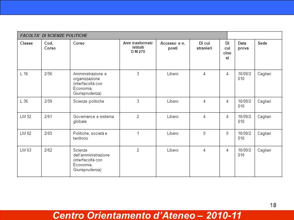 18 Centro Orientamento d'Ateneo – 2010-11 FACOLTA' DI SCIENZE POLITICHE ClasseCod.