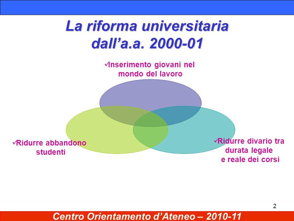 2 La riforma universitaria dall'a.a.