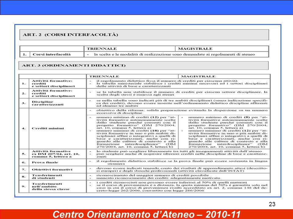 23 Centro Orientamento d'Ateneo – 2010-11