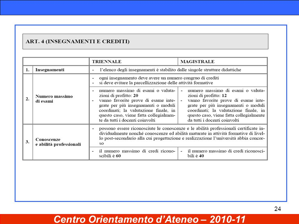 24 Centro Orientamento d'Ateneo – 2010-11