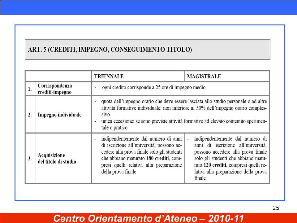 25 Centro Orientamento d'Ateneo – 2010-11
