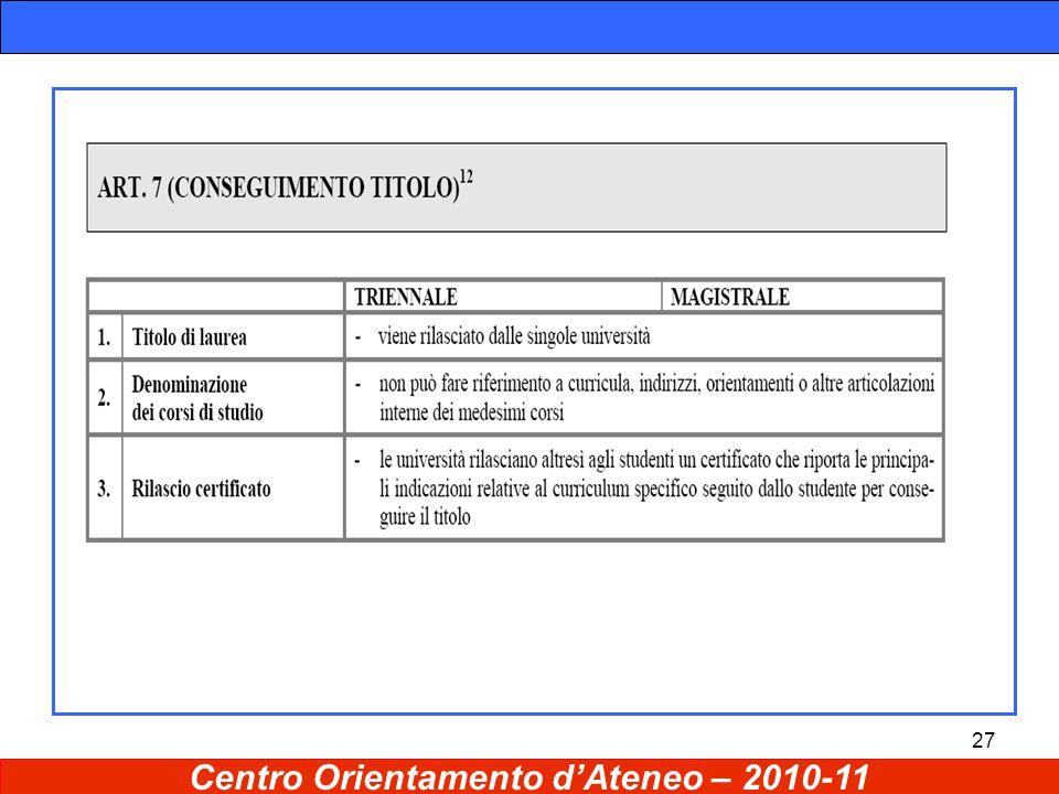 27 Centro Orientamento d'Ateneo – 2010-11