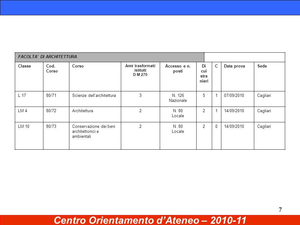 7 Centro Orientamento d'Ateneo – 2010-11 FACOLTA' DI ARCHITETTURA ClasseCod.