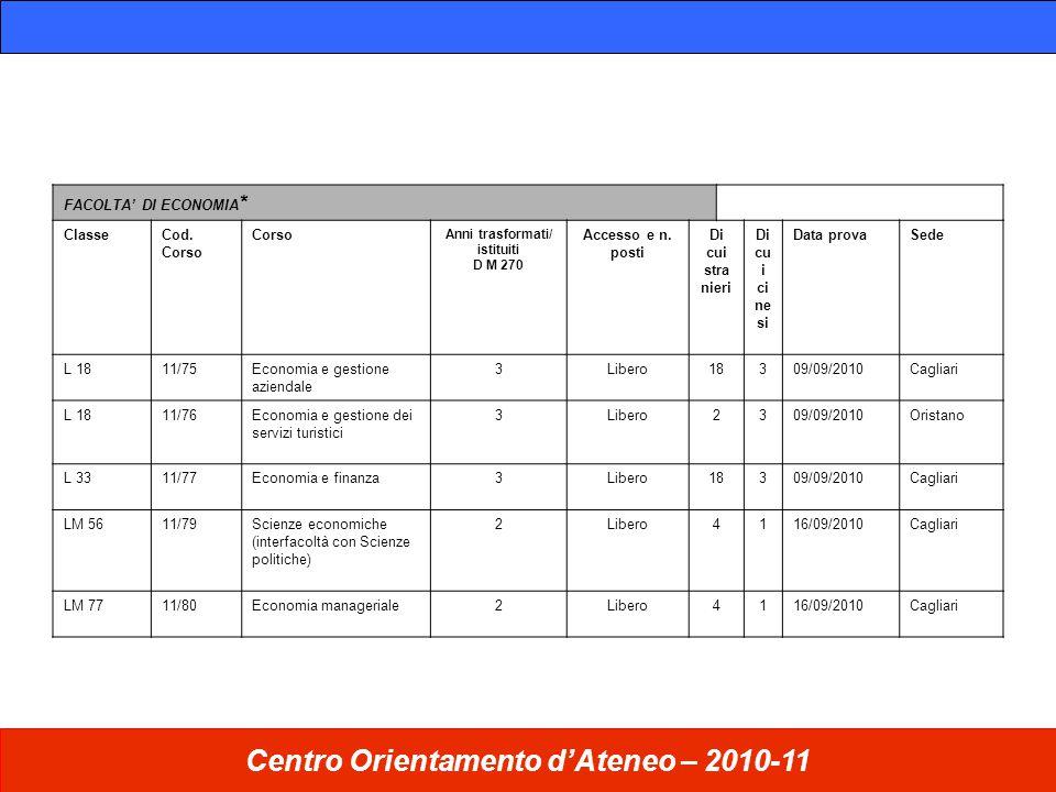8 Centro Orientamento d'Ateneo – 2010-11 FACOLTA' DI ECONOMIA * ClasseCod.