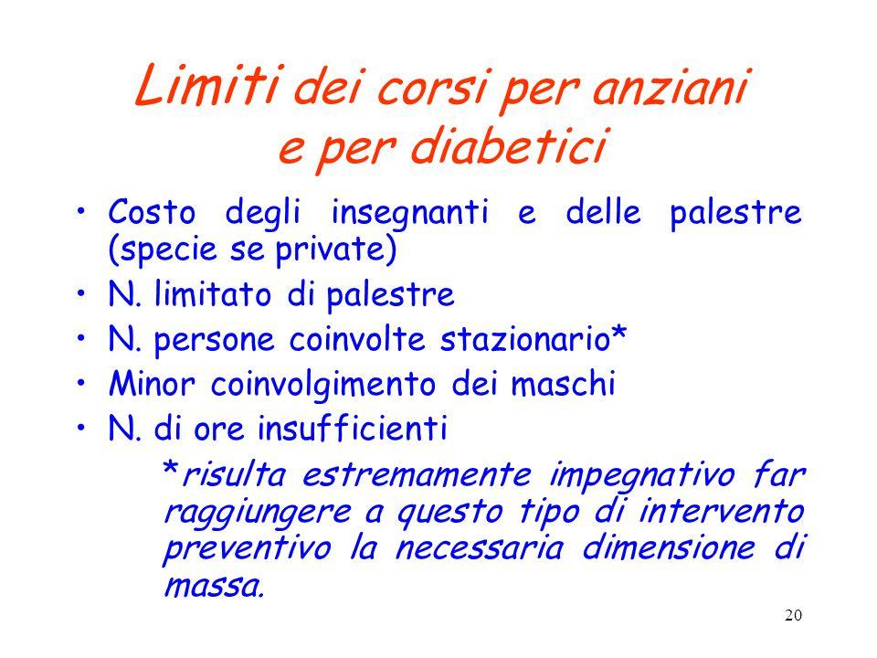 20 Limiti dei corsi per anziani e per diabetici Costo degli insegnanti e delle palestre (specie se private) N. limitato di palestre N. persone coinvol