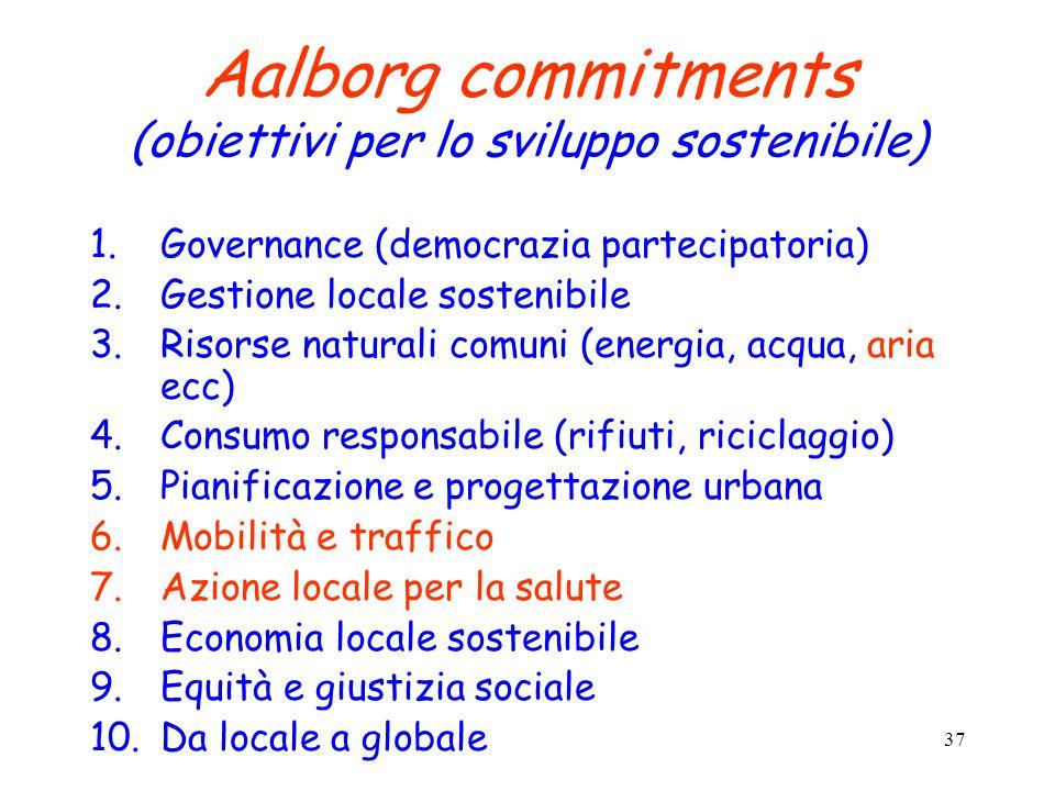 37 Aalborg commitments (obiettivi per lo sviluppo sostenibile) 1.Governance (democrazia partecipatoria) 2.Gestione locale sostenibile 3.Risorse natura