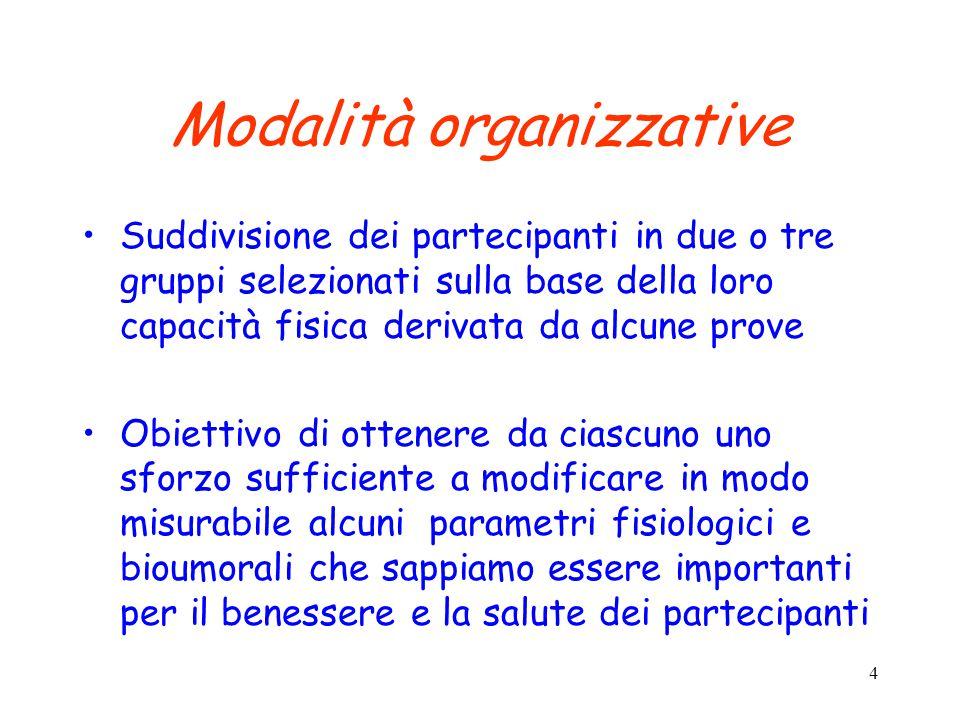 4 Modalità organizzative Suddivisione dei partecipanti in due o tre gruppi selezionati sulla base della loro capacità fisica derivata da alcune prove