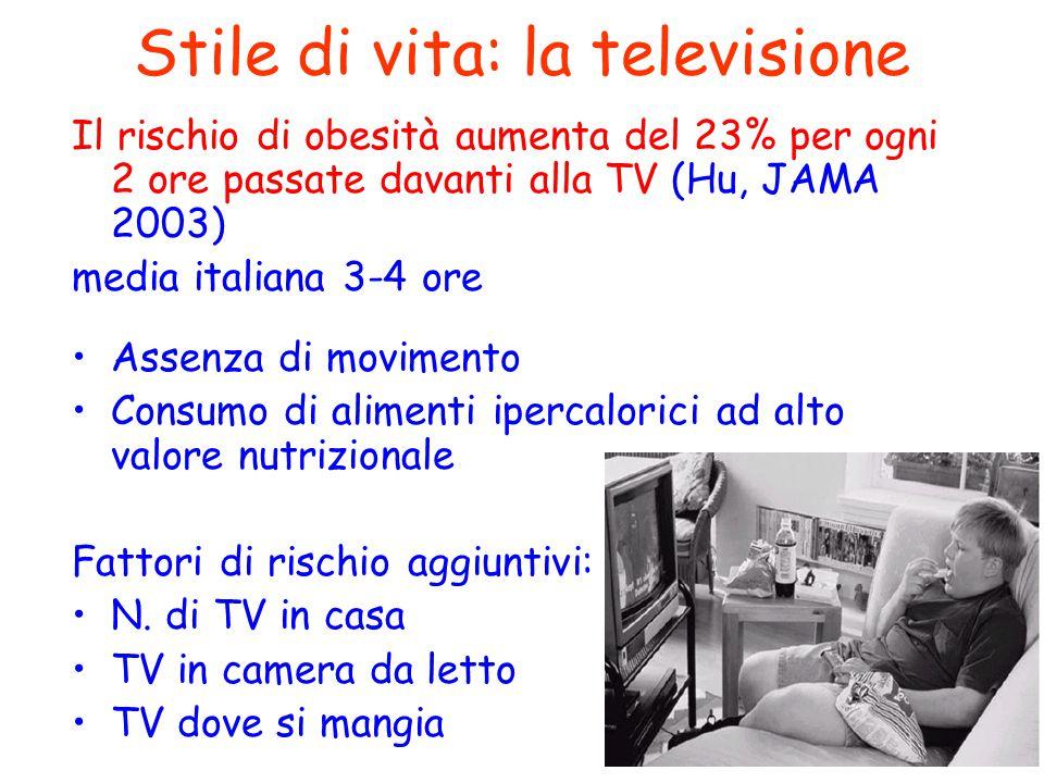 42 Stile di vita: la televisione Il rischio di obesità aumenta del 23% per ogni 2 ore passate davanti alla TV (Hu, JAMA 2003) media italiana 3-4 ore A