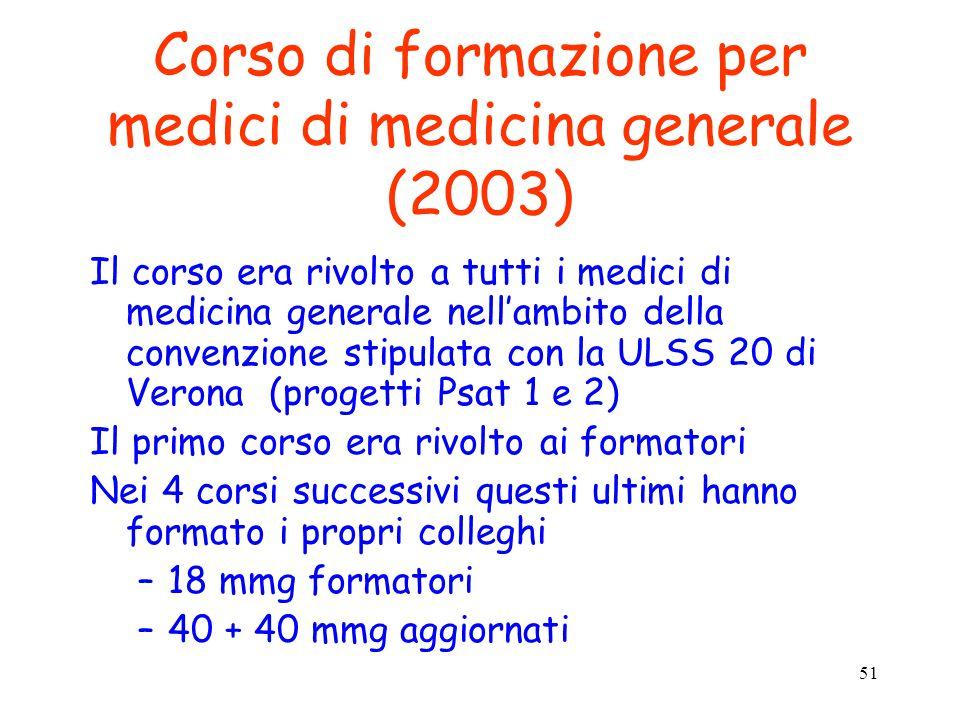 51 Corso di formazione per medici di medicina generale (2003) Il corso era rivolto a tutti i medici di medicina generale nell'ambito della convenzione