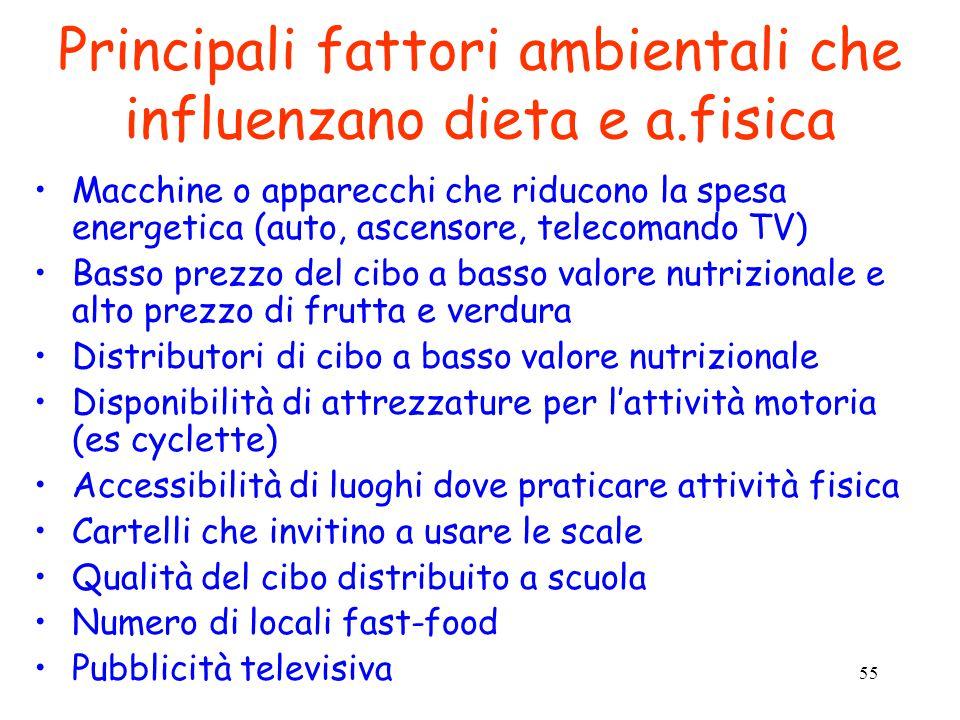 55 Principali fattori ambientali che influenzano dieta e a.fisica Macchine o apparecchi che riducono la spesa energetica (auto, ascensore, telecomando