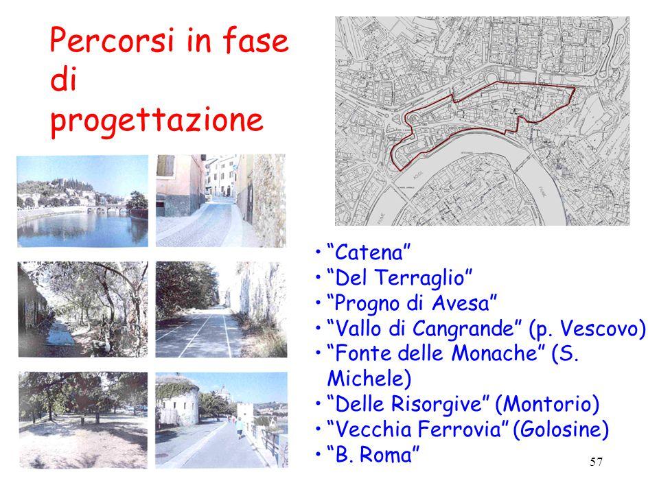 """57 """"Catena"""" """"Del Terraglio"""" """"Progno di Avesa"""" """"Vallo di Cangrande"""" (p. Vescovo) """"Fonte delle Monache"""" (S. Michele) """"Delle Risorgive"""" (Montorio) """"Vecch"""