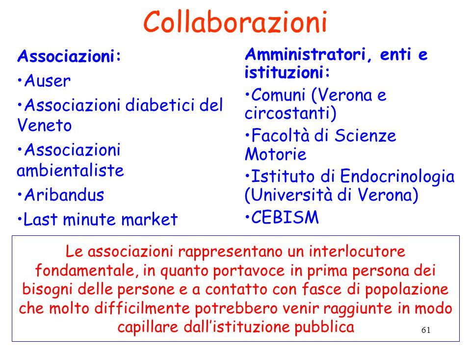 61 Collaborazioni Associazioni: Auser Associazioni diabetici del Veneto Associazioni ambientaliste Aribandus Last minute market Le associazioni rappre