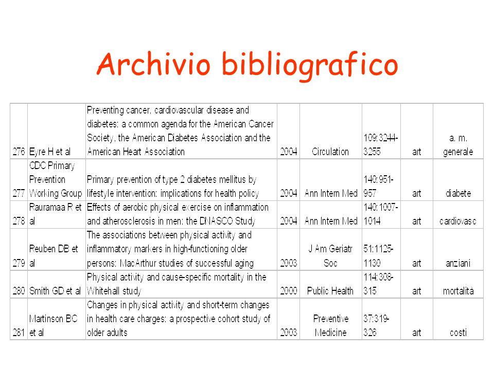 Archivio bibliografico