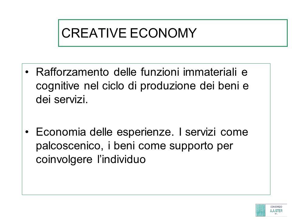CREATIVE ECONOMY Rafforzamento delle funzioni immateriali e cognitive nel ciclo di produzione dei beni e dei servizi. Economia delle esperienze. I ser
