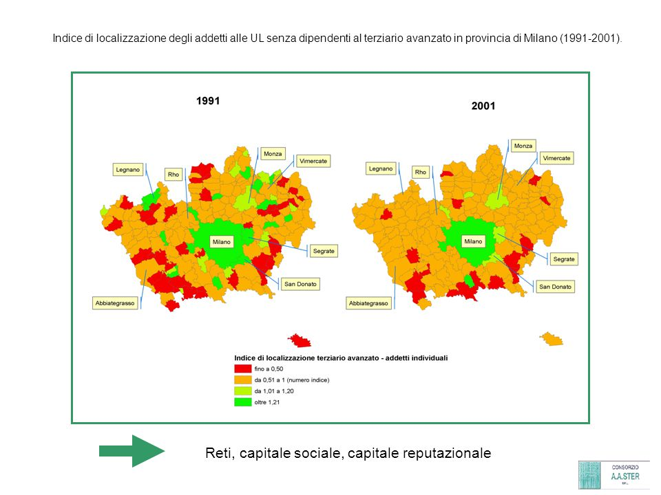 Indice di localizzazione degli addetti alle UL senza dipendenti al terziario avanzato in provincia di Milano (1991-2001).