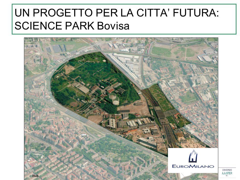 UN PROGETTO PER LA CITTA' FUTURA: SCIENCE PARK Bovisa