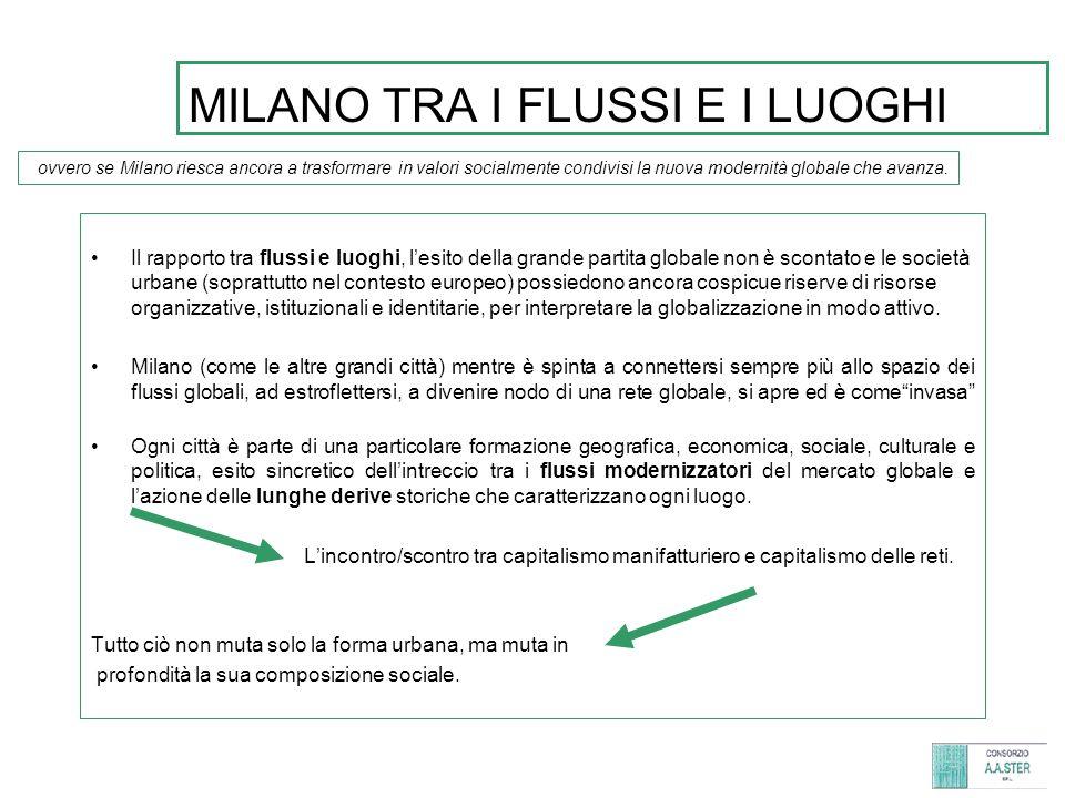 Diffusione dell'industria manifatturiera in provincia di Milano 2001