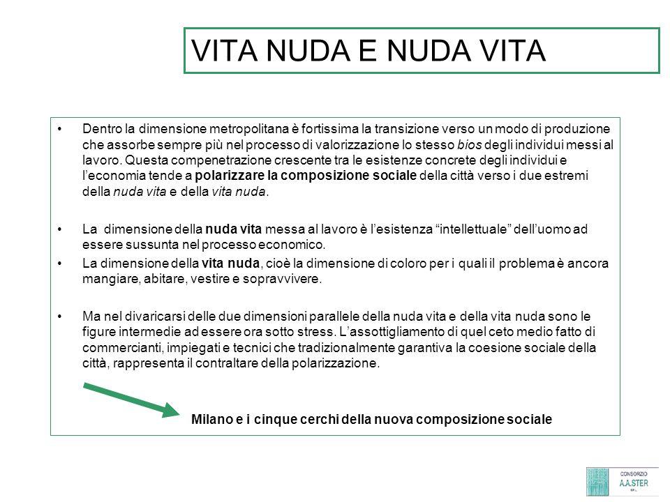 VITA NUDA E NUDA VITA Dentro la dimensione metropolitana è fortissima la transizione verso un modo di produzione che assorbe sempre più nel processo di valorizzazione lo stesso bios degli individui messi al lavoro.