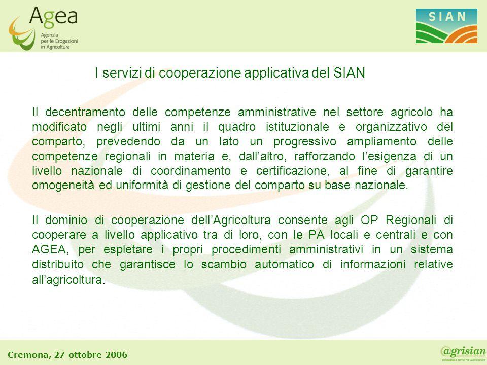 Cremona, 27 ottobre 2006 Il decentramento delle competenze amministrative nel settore agricolo ha modificato negli ultimi anni il quadro istituzionale