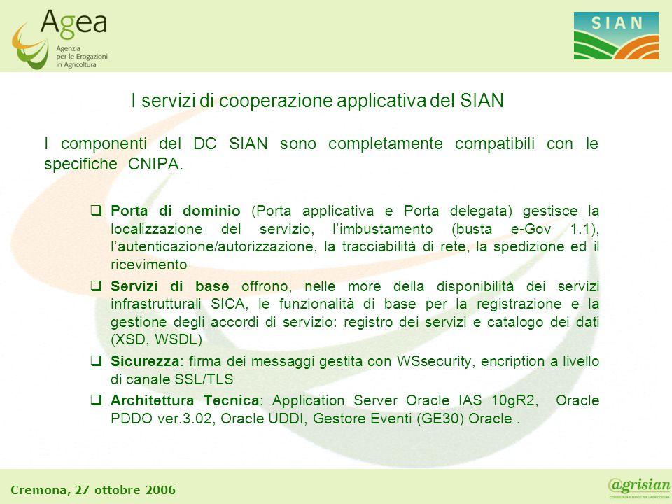 Cremona, 27 ottobre 2006 I componenti del DC SIAN sono completamente compatibili con le specifiche CNIPA.  Porta di dominio (Porta applicativa e Port