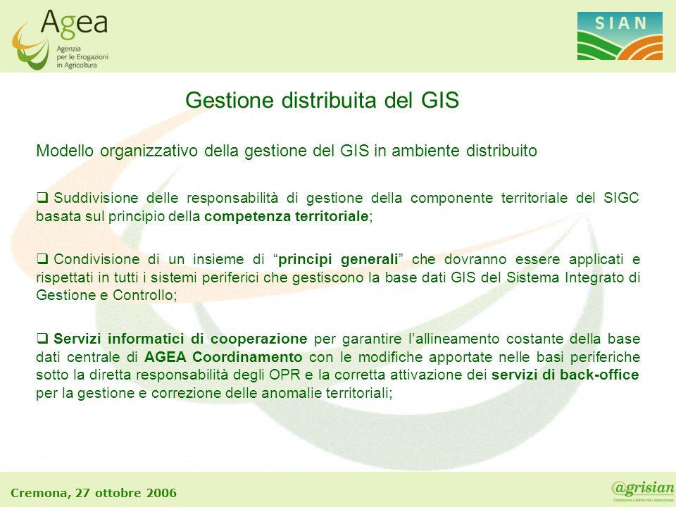 Cremona, 27 ottobre 2006 Modello organizzativo della gestione del GIS in ambiente distribuito  Suddivisione delle responsabilità di gestione della co