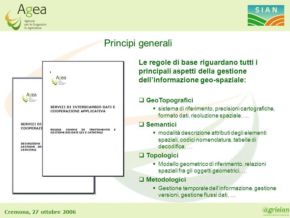Cremona, 27 ottobre 2006 Le regole di base riguardano tutti i principali aspetti della gestione dell'informazione geo-spaziale:  GeoTopografici  sis