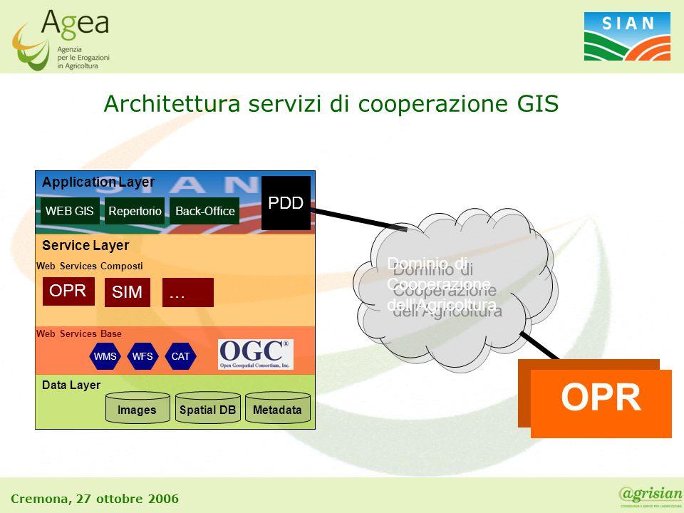 Cremona, 27 ottobre 2006 Architettura servizi di cooperazione GIS Data Layer Service Layer Application Layer Spatial DBMetadataImages PDD Web Services