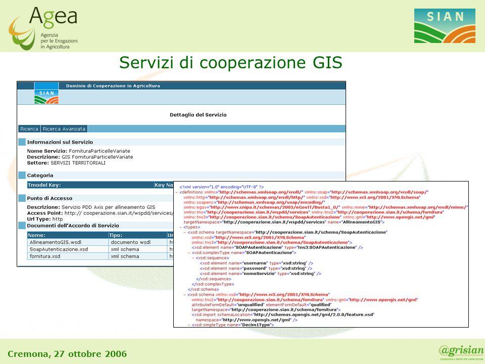 Cremona, 27 ottobre 2006 Servizi di cooperazione GIS
