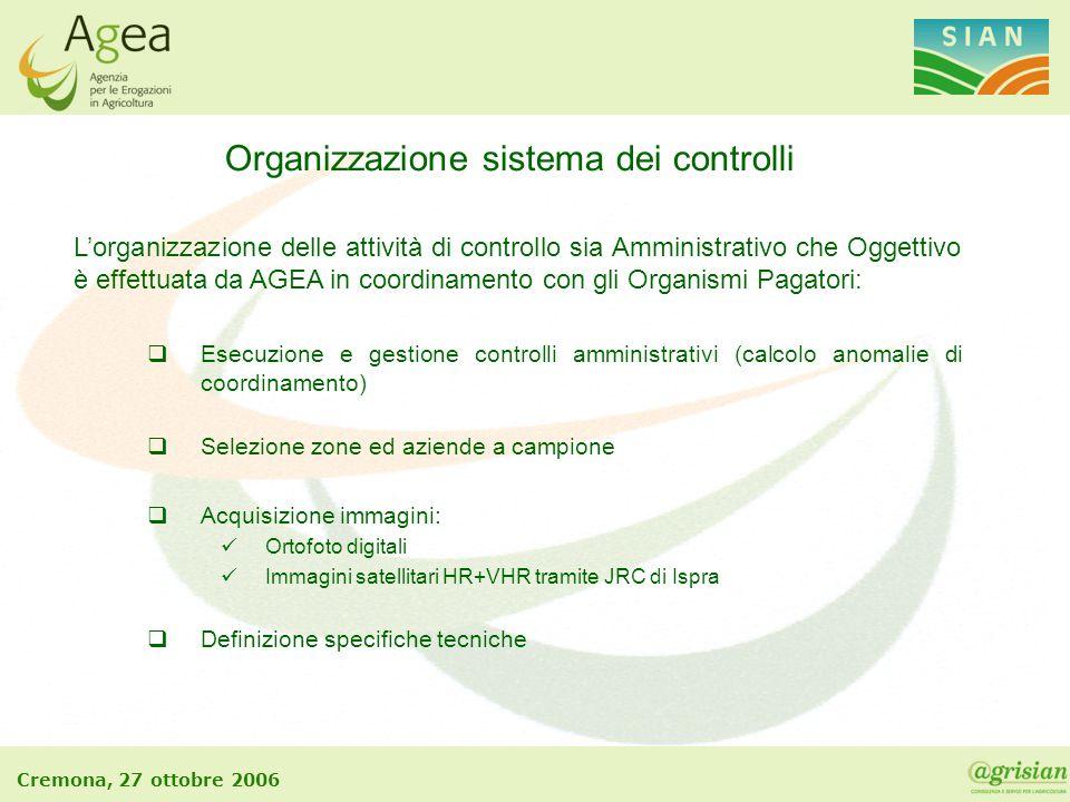 Cremona, 27 ottobre 2006 Organizzazione sistema dei controlli L'organizzazione delle attività di controllo sia Amministrativo che Oggettivo è effettua