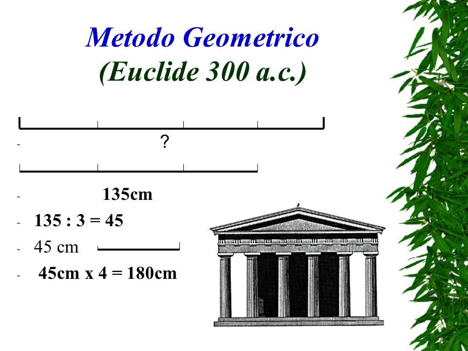 Metodo della falsa posizione (Papiro di Rhind)  Supponiamo di avere trovato la soluzione e sia 150 cm.