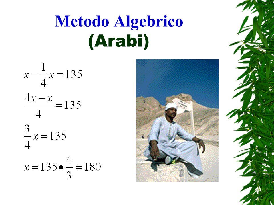 Metodo Geometrico (Euclide 300 a.c.)  ?  135cm  135 : 3 = 45  45 cm  45cm x 4 = 180cm