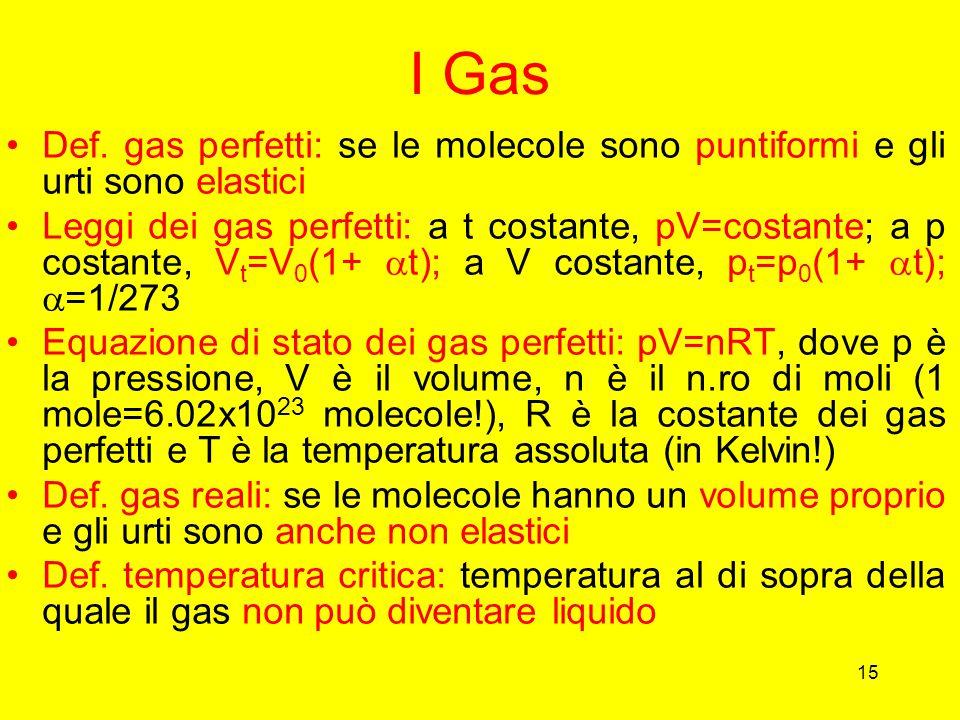 15 I Gas Def. gas perfetti: se le molecole sono puntiformi e gli urti sono elastici Leggi dei gas perfetti: a t costante, pV=costante; a p costante, V