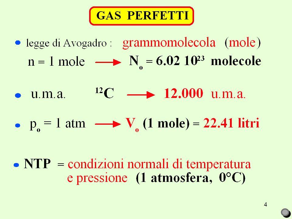 15 I Gas Def.