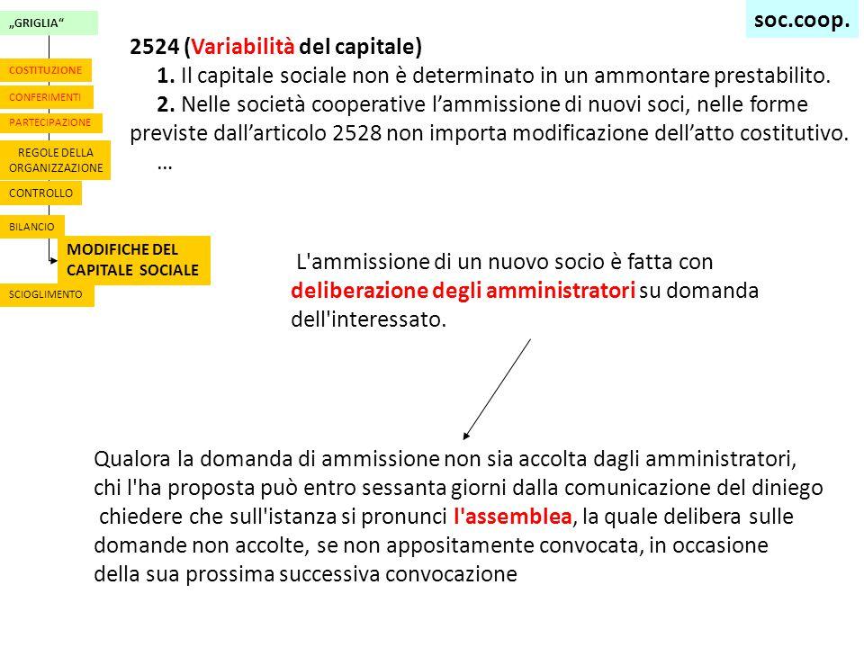 """""""GRIGLIA CONTROLLO BILANCIO MODIFICHE DEL CAPITALE SOCIALE SCIOGLIMENTO CONFERIMENTI PARTECIPAZIONE REGOLE DELLA ORGANIZZAZIONE COSTITUZIONE 2524 (Variabilità del capitale) 1."""