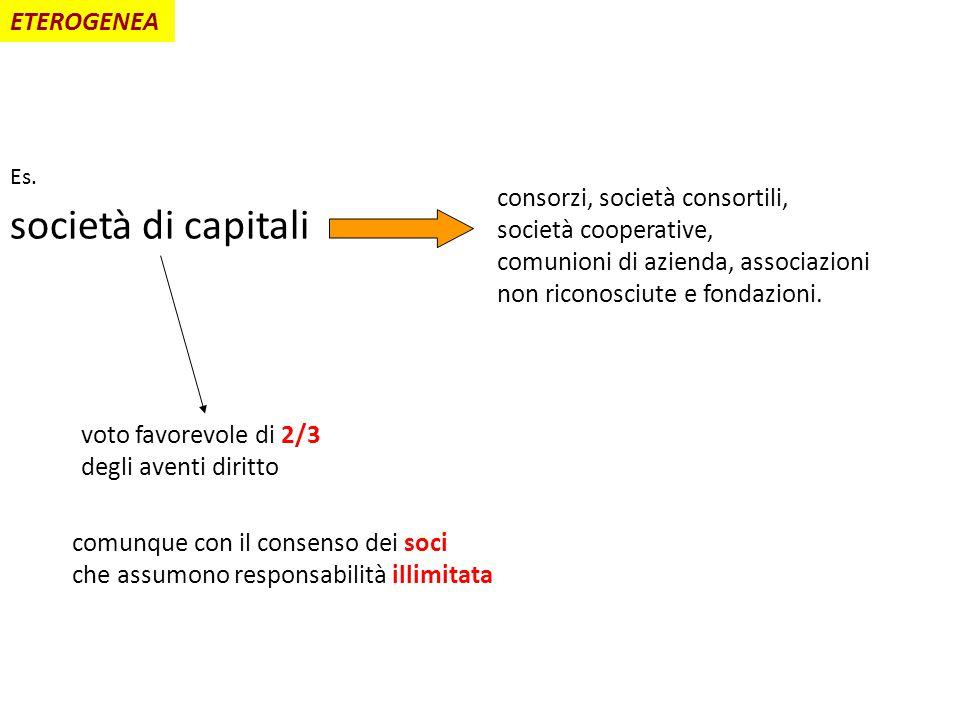 ETEROGENEA società di capitali consorzi, società consortili, società cooperative, comunioni di azienda, associazioni non riconosciute e fondazioni.