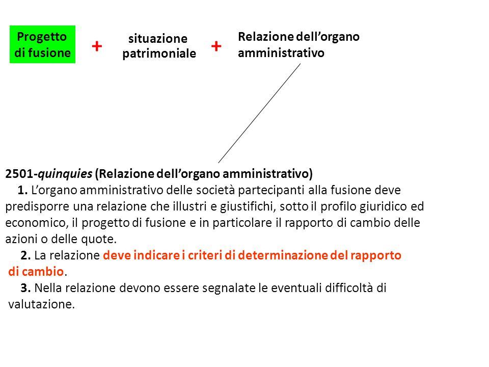 2501-quinquies (Relazione dell'organo amministrativo) 1.