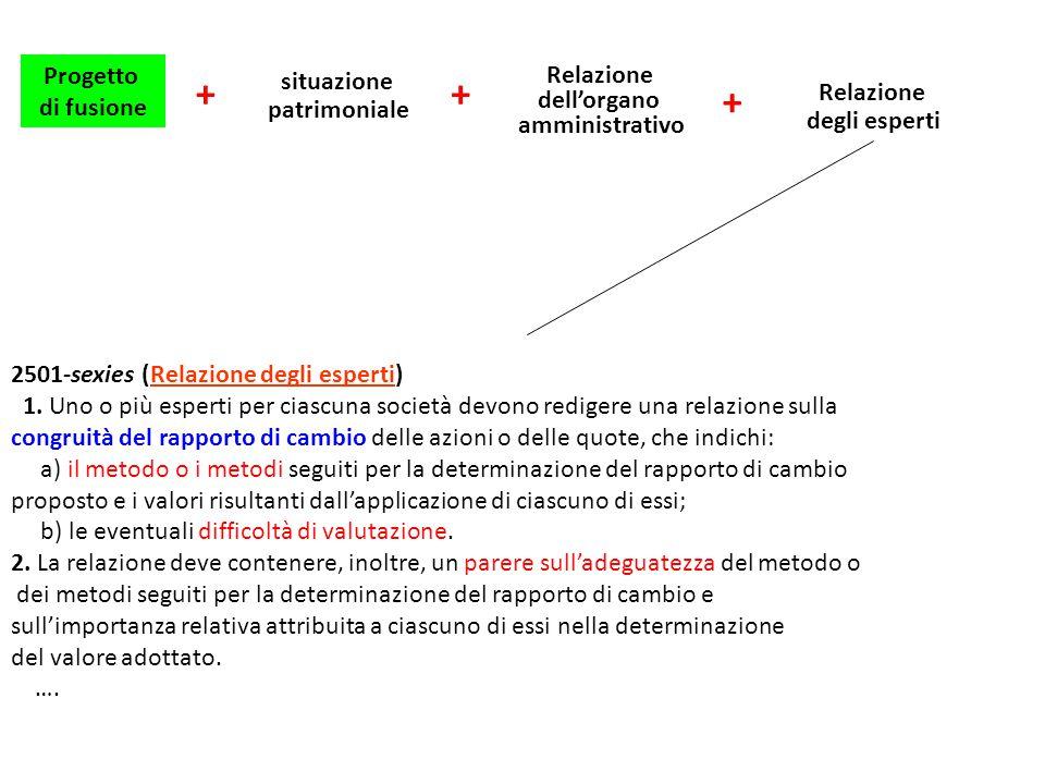 Progetto di fusione situazione patrimoniale ++ Relazione dell'organo amministrativo Relazione degli esperti + 2501-sexies (Relazione degli esperti) 1.