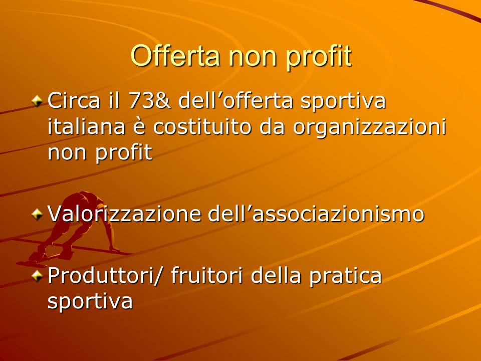 Offerta non profit Circa il 73& dell'offerta sportiva italiana è costituito da organizzazioni non profit Valorizzazione dell'associazionismo Produttori/ fruitori della pratica sportiva