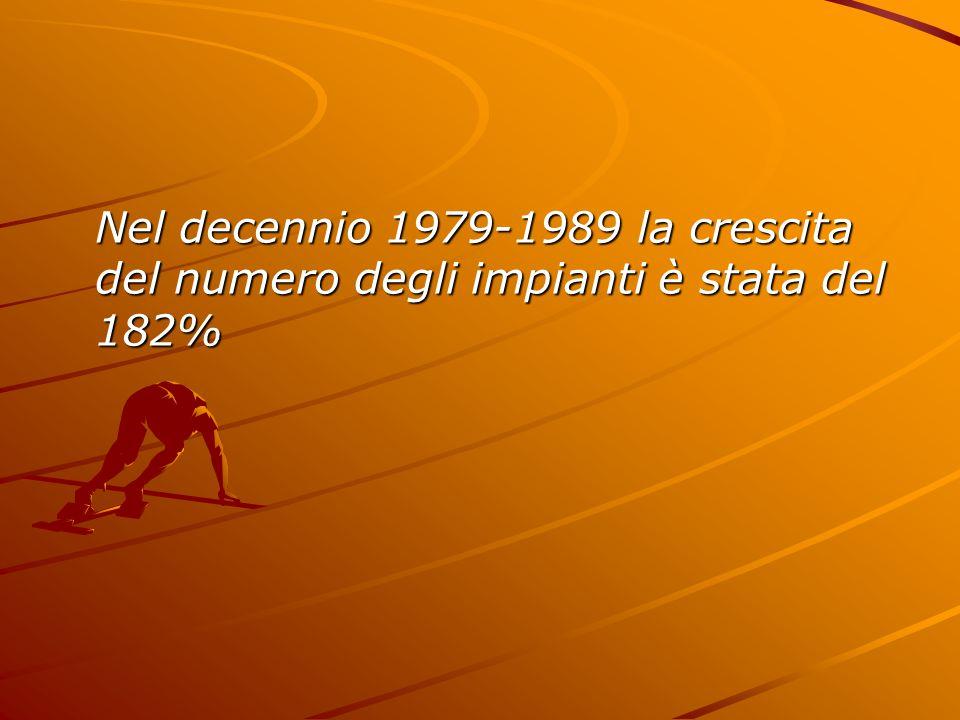 Nel decennio 1979-1989 la crescita del numero degli impianti è stata del 182%