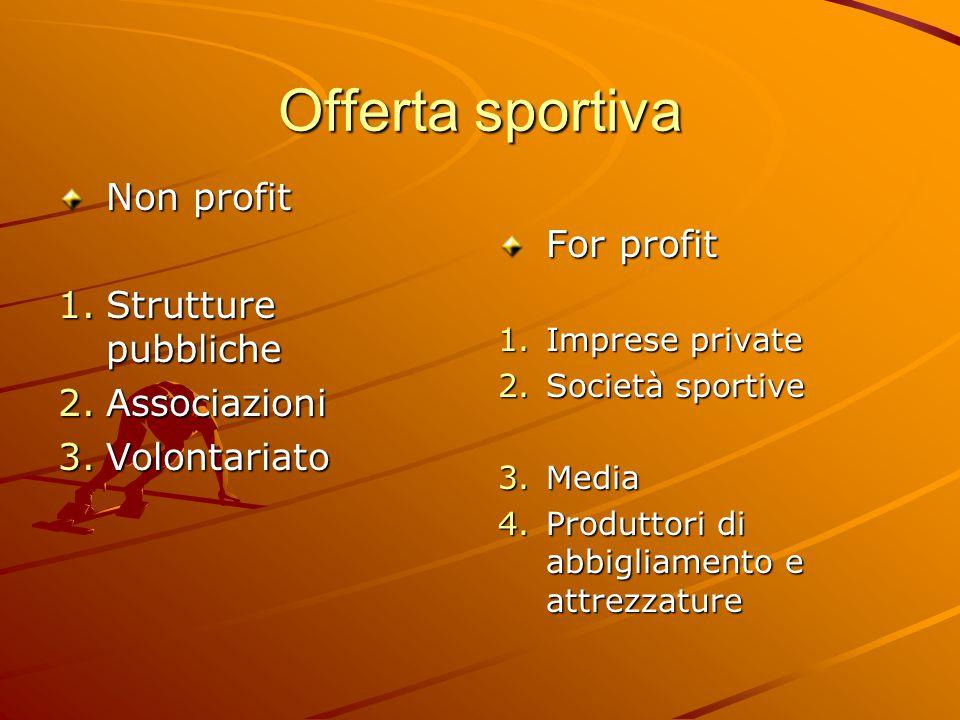 Offerta sportiva Non profit 1.Strutture pubbliche 2.Associazioni 3.Volontariato For profit 1.Imprese private 2.Società sportive 3.Media 4.Produttori di abbigliamento e attrezzature