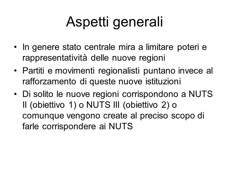 Slovenia Nel 1999 viene creato un sistema di 12 functional planning regions equivalenti a NUTS III Nel 2000 il governo sloveno tenta di far passare una suddivisione dell'intero territorio nazionale in 2 NUTS II ma la Commissione rigetta il progetto
