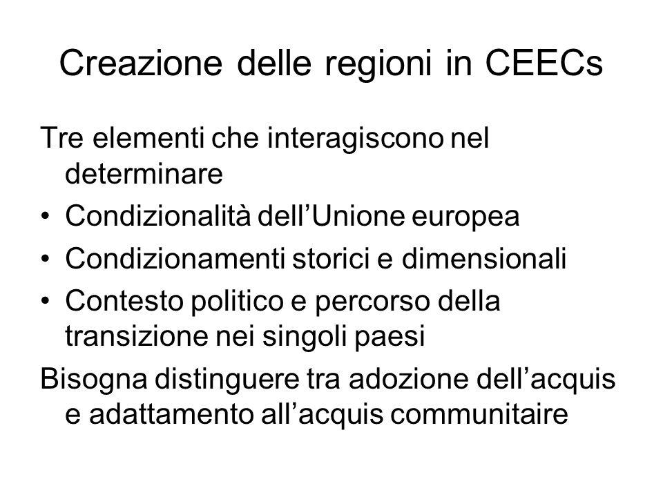 Creazione delle regioni in CEECs Tre elementi che interagiscono nel determinare Condizionalità dell'Unione europea Condizionamenti storici e dimensionali Contesto politico e percorso della transizione nei singoli paesi Bisogna distinguere tra adozione dell'acquis e adattamento all'acquis communitaire