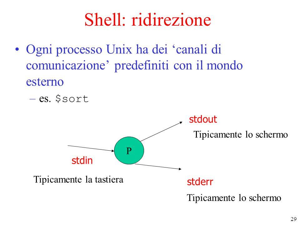 29 Shell: ridirezione Ogni processo Unix ha dei 'canali di comunicazione' predefiniti con il mondo esterno –es.