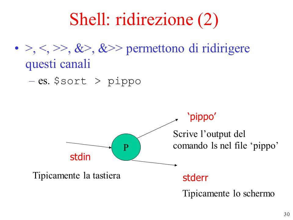 30 Shell: ridirezione (2) >, >, &>, &>> permettono di ridirigere questi canali –es.