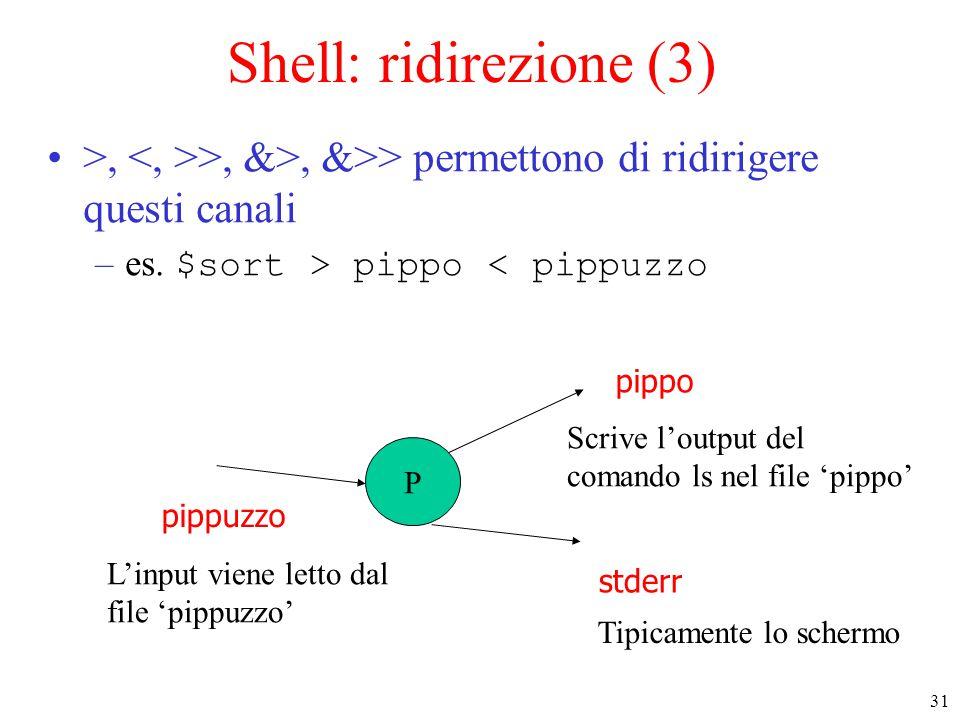 31 Shell: ridirezione (3) >, >, &>, &>> permettono di ridirigere questi canali –es.