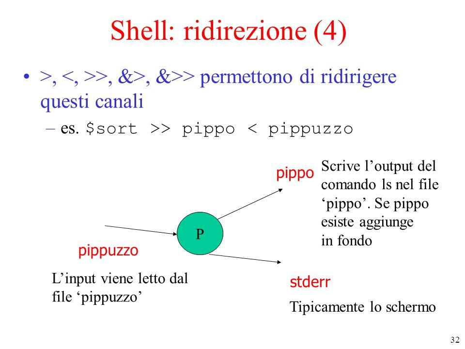 32 Shell: ridirezione (4) >, >, &>, &>> permettono di ridirigere questi canali –es.