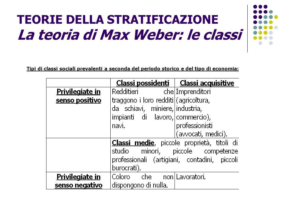 TEORIE DELLA STRATIFICAZIONE La teoria di Max Weber: le classi Tipi di classi sociali prevalenti a seconda del periodo storico e del tipo di economia: